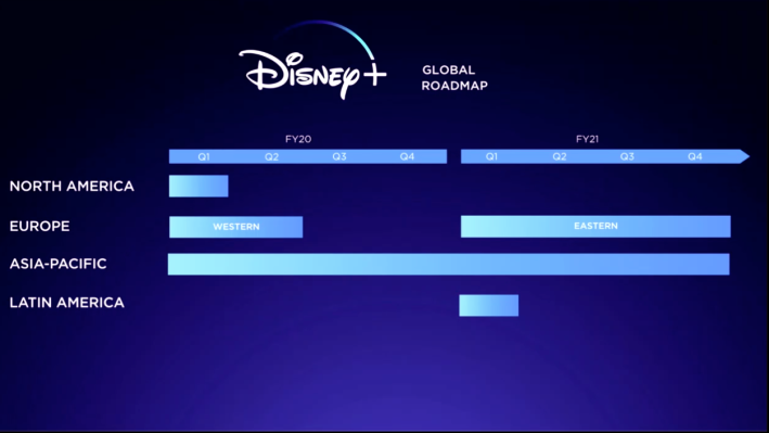Verizon is giving its customers 12 free months of Disney+ – TechCrunch