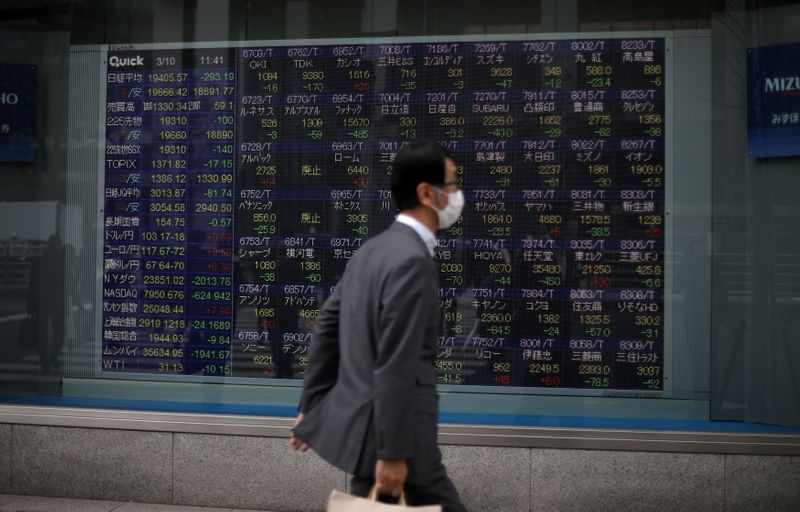 Asian shares tick up, eyes on China-U.S. trade relations – Investing.com
